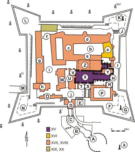 Jasna Góra Monastery. X: The Basilica; h: The Arsenal; d: Monastery. M, D, A, B are all Gates.