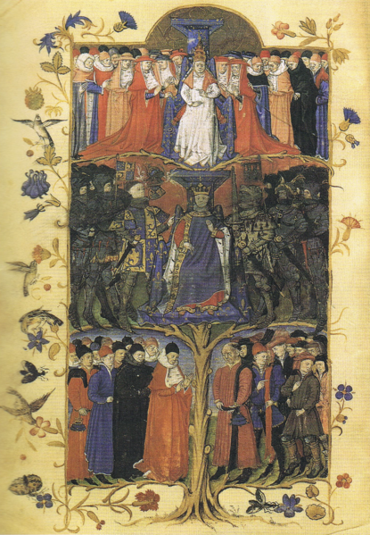Medieval manuscript showing the hierarchy of society, The Church, The Nobility and Society.